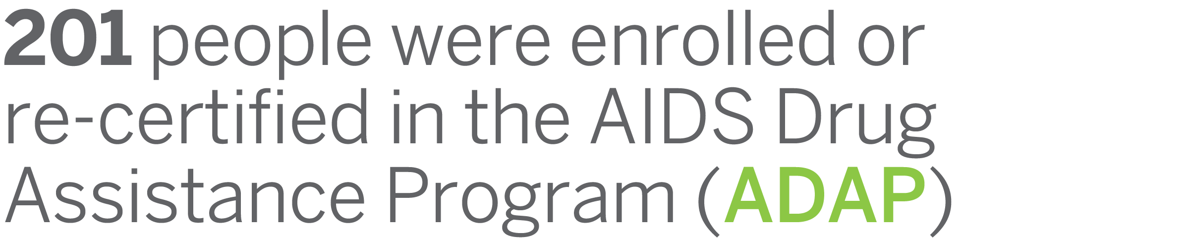 201 people were enrolled or re-certified in the AIDS Drug Assistance Program (ADAP)