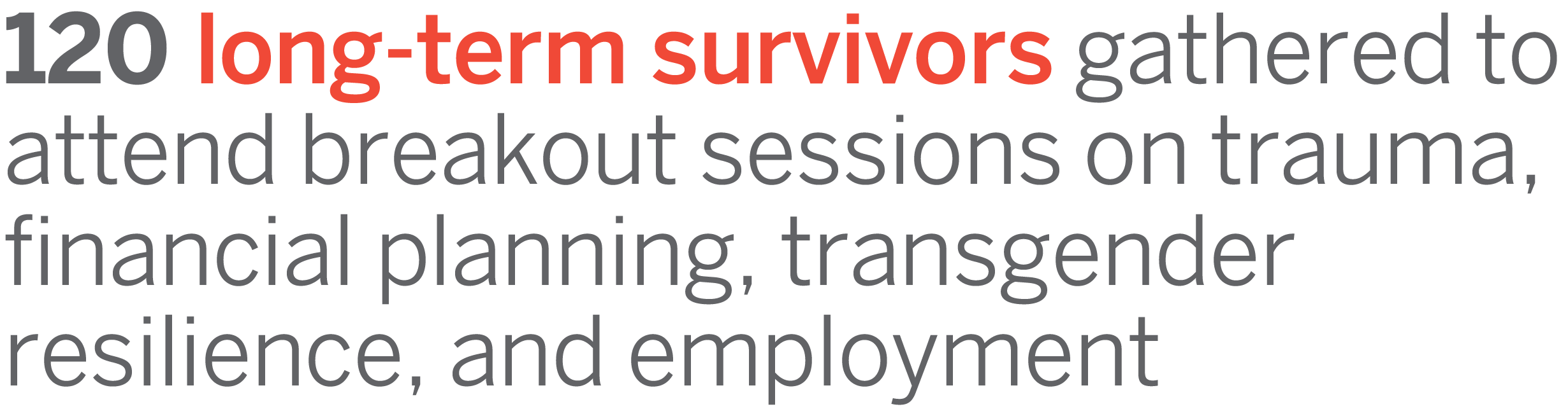 120 long-term survivors gathered to attend breakout sessions on trauma, financial planning, transgender resilience, and employment