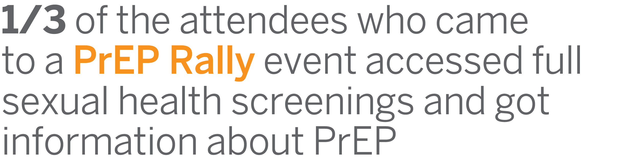 1/3 of the attendees who came to a PrEP Rally event accessed full sexual health screenings and got information about PrEP