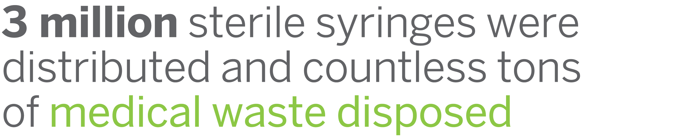 3 million sterile syringes were distributed and countless tons of medical waste disposted
