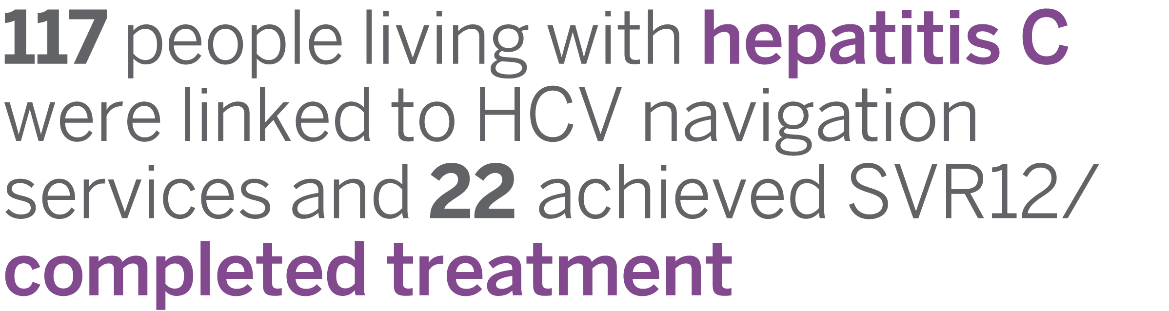 117 people living with hepatitis C were linked to HCV navigation services and 22 achieved SVR12/completed treatment