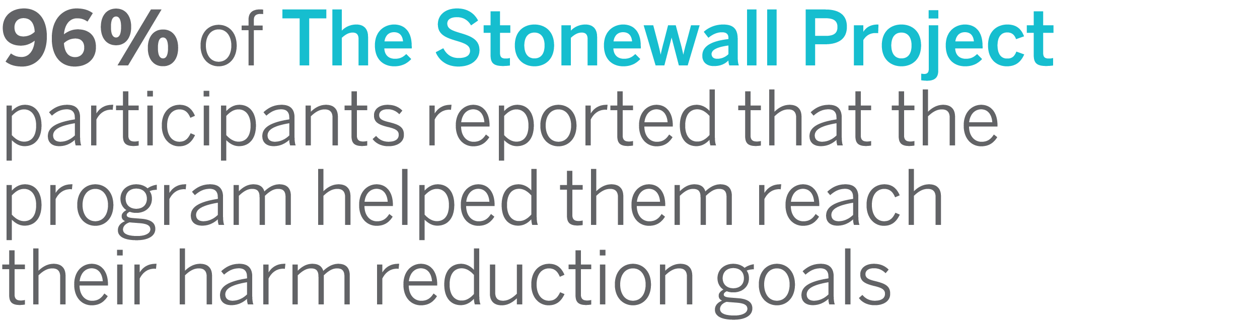 96% of The Stonewall Project participants reported that the program helped them reach their harm reduction goals