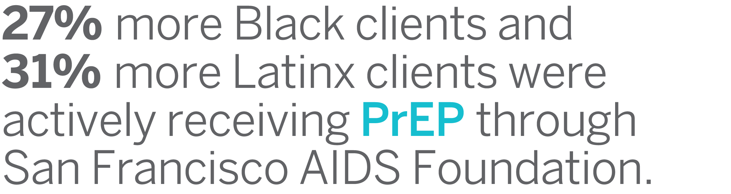 27% more Black clients and 31% more Latinx clients were actively receiving PrEP through SFAF